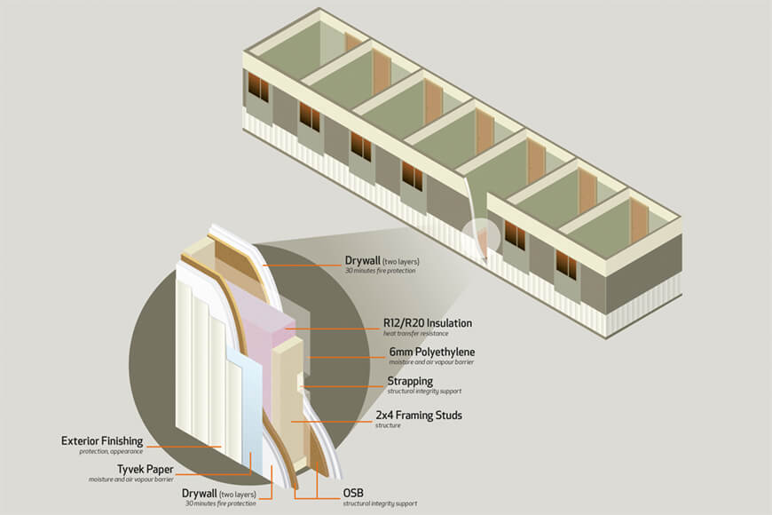 Wall Cutaway Illustration Feature